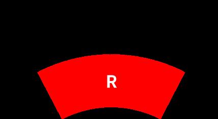 マンセル表色系2