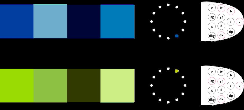 多色配列1